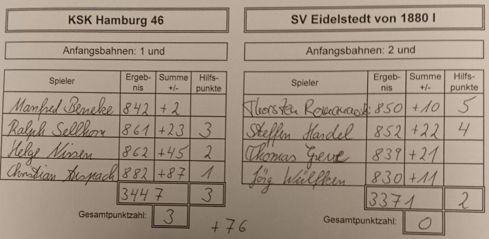 Ergebnisse letztes Spiel der KSK Hamburg 46